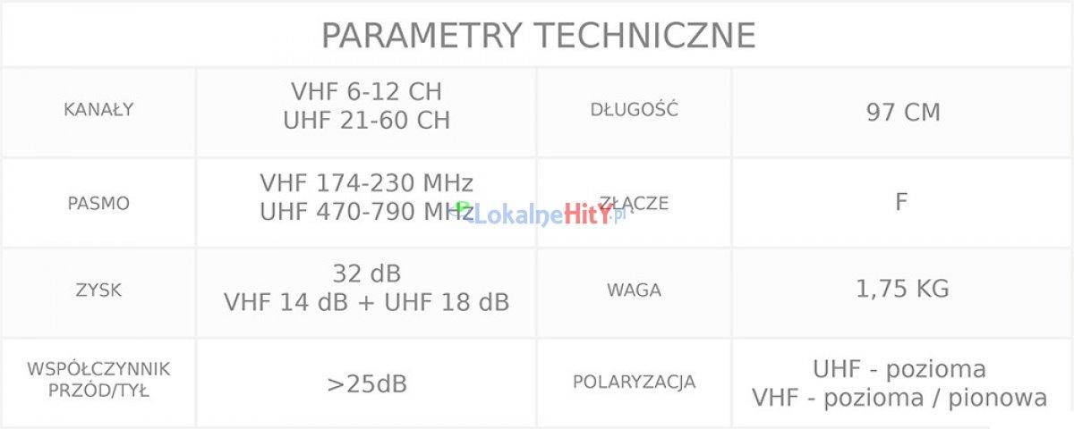 Antena kierunkowa DVB-T Combo LB2000